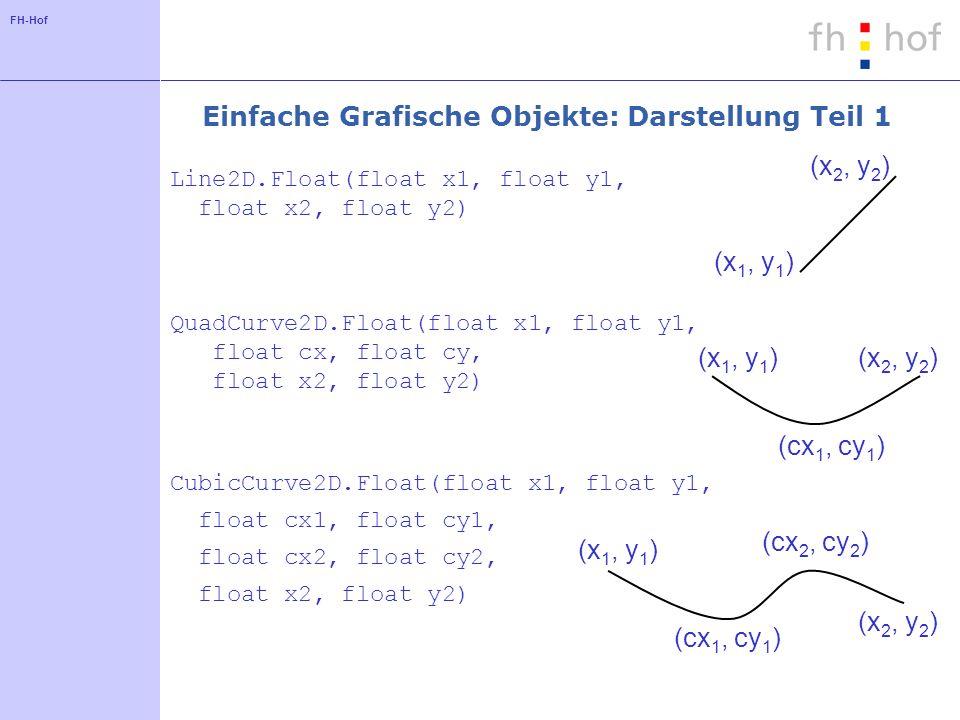Einfache Grafische Objekte: Darstellung Teil 1
