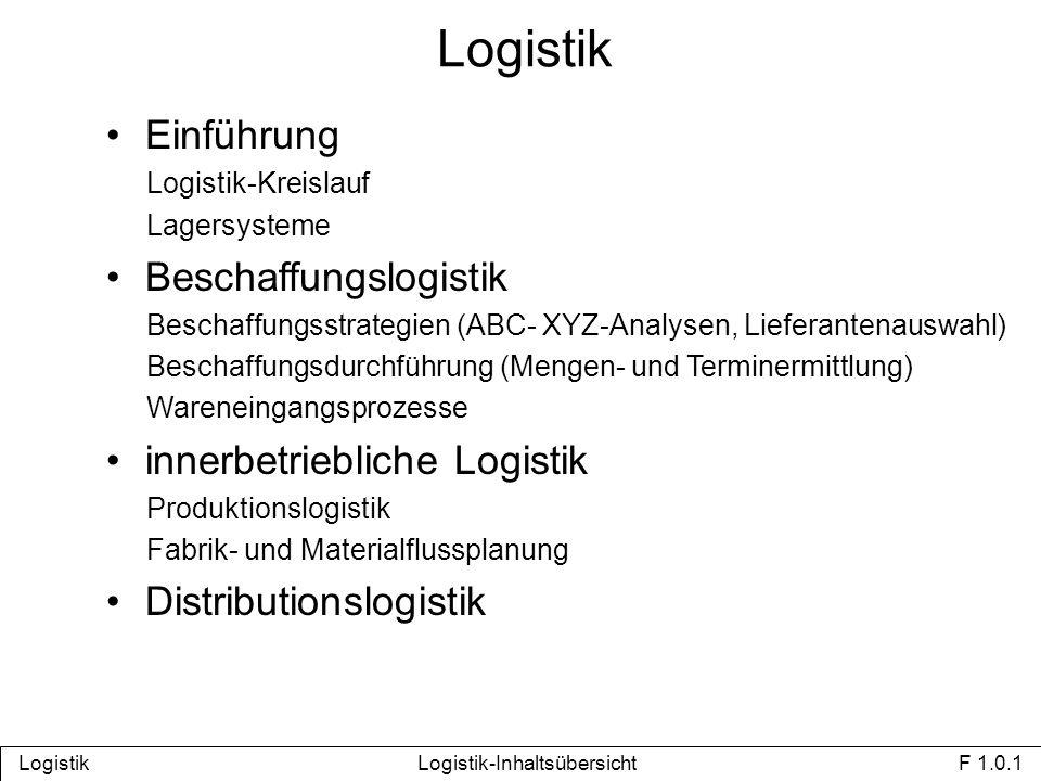 Logistik Logistik-Inhaltsübersicht F 1.0.1