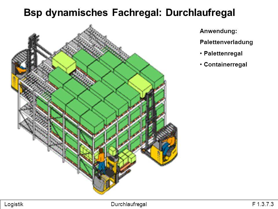 Logistik Durchlaufregal F 1.3.7.3