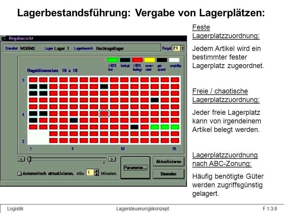 Logistik Lagersteuerungskonzept F 1.3.8