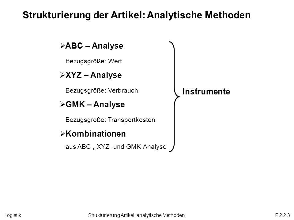 Analytische Methoden: Instrumente