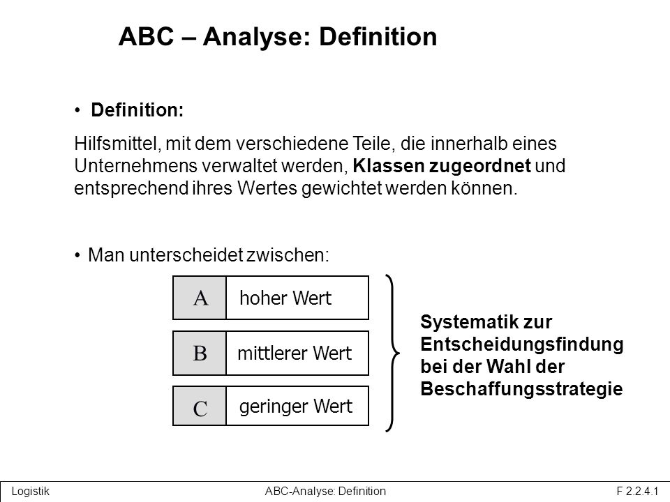 ABC-Analyse: Definition