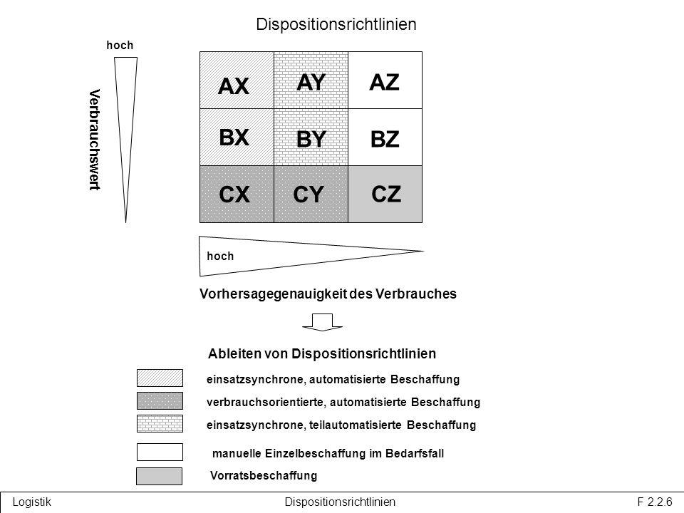 AZ AX AY BZ BX BY CX CY CZ Dispositionsrichtlinien Verbrauchswert