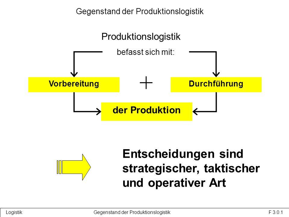 + Entscheidungen sind strategischer, taktischer und operativer Art