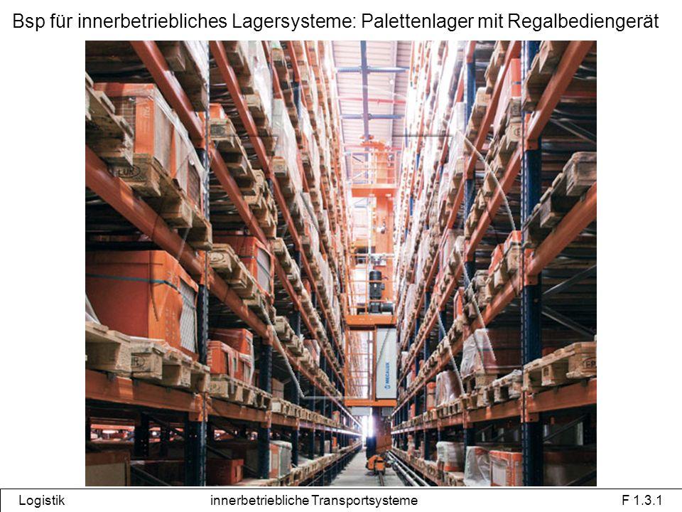 Logistik innerbetriebliche Transportsysteme F 1.3.1