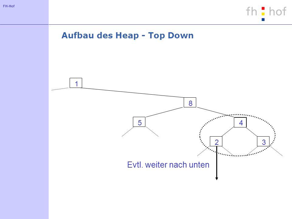 Aufbau des Heap - Top Down