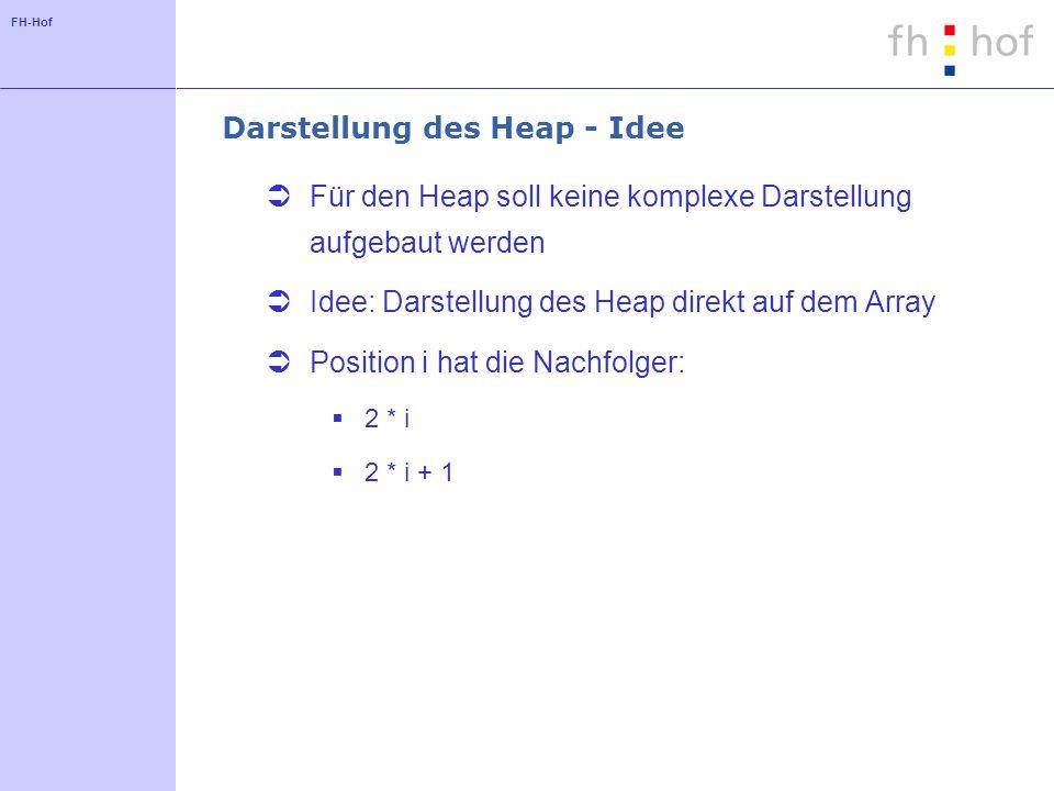 Darstellung des Heap - Idee