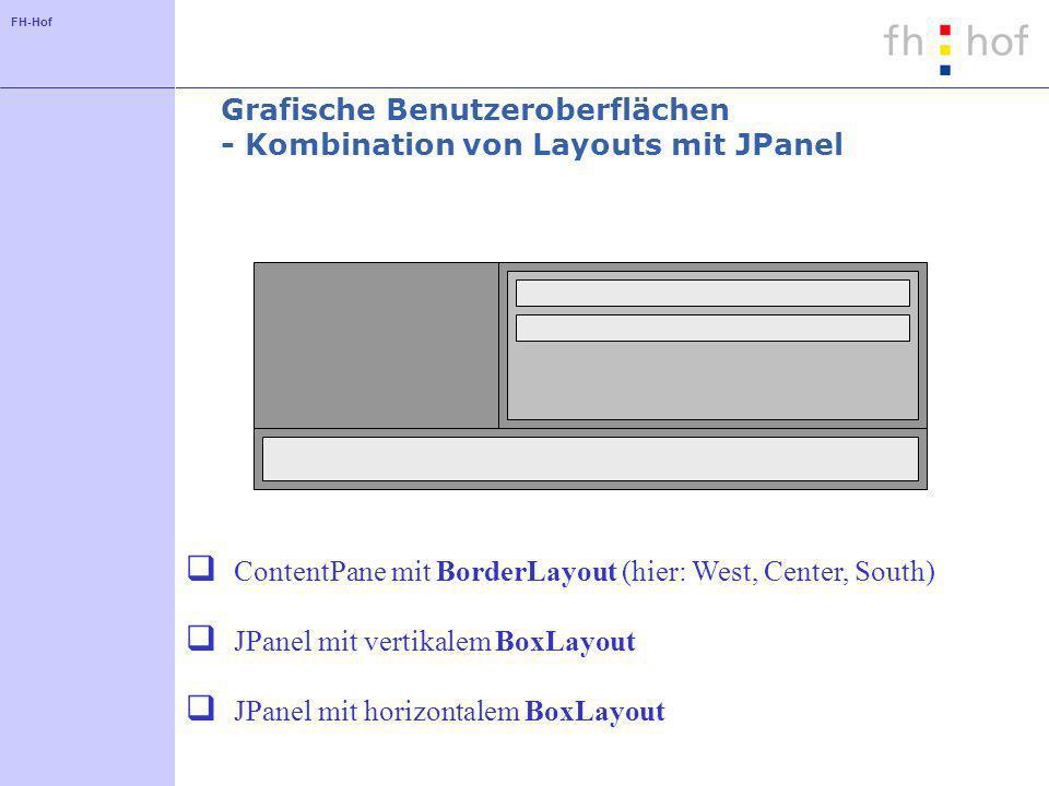 Grafische Benutzeroberflächen - Kombination von Layouts mit JPanel