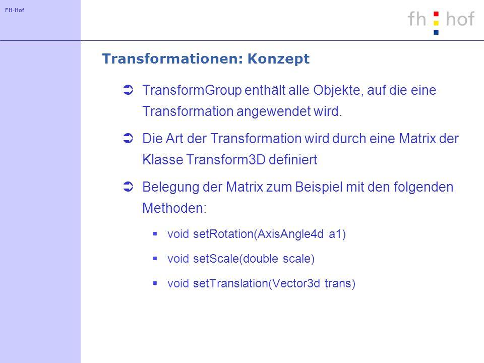 Transformationen: Konzept