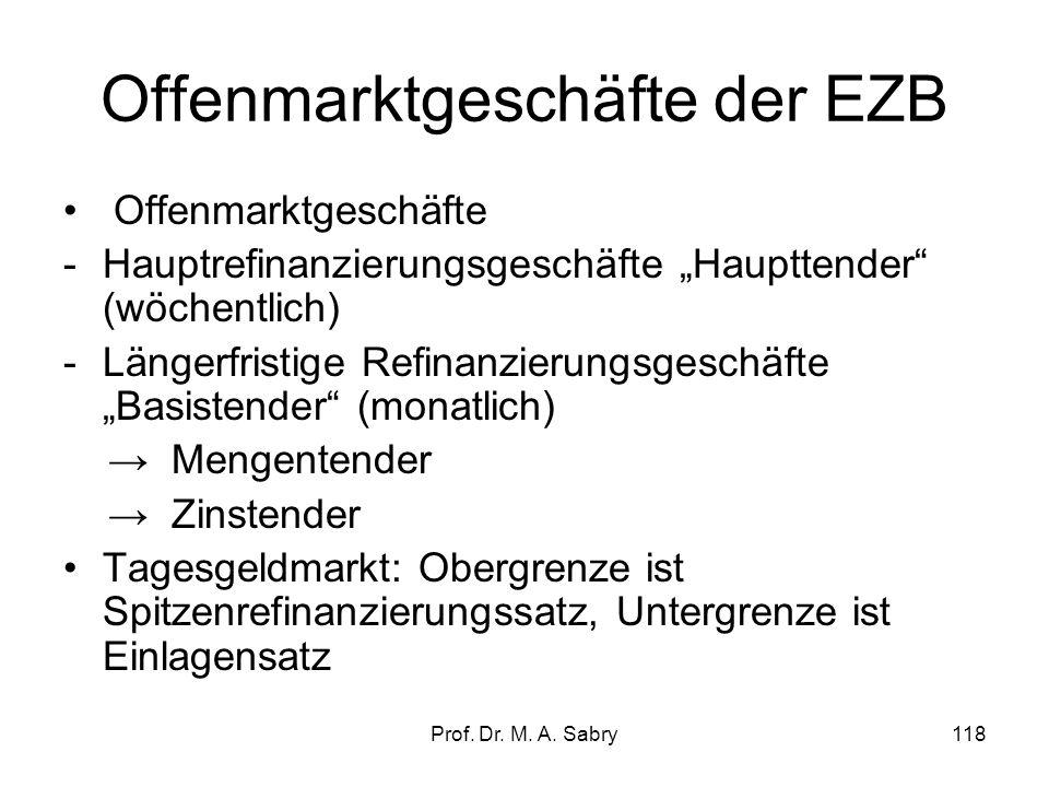 Offenmarktgeschäfte der EZB