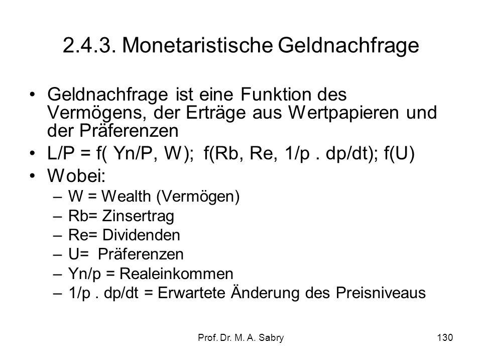 2.4.3. Monetaristische Geldnachfrage