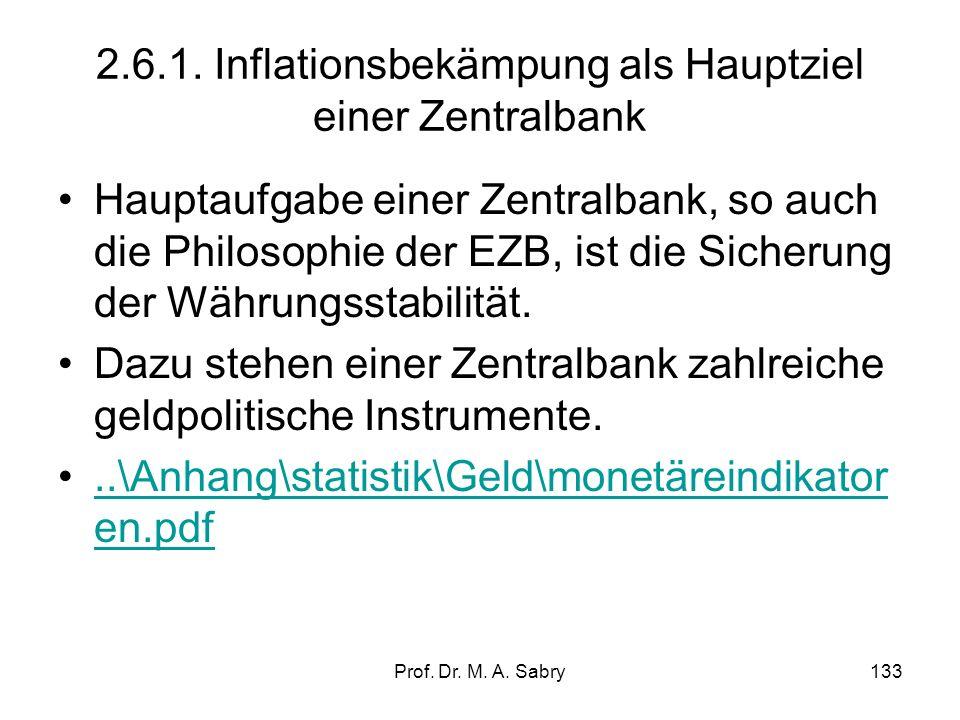 2.6.1. Inflationsbekämpung als Hauptziel einer Zentralbank