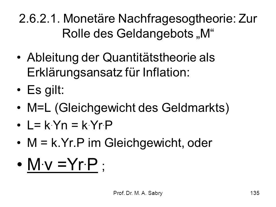 """2.6.2.1. Monetäre Nachfragesogtheorie: Zur Rolle des Geldangebots """"M"""