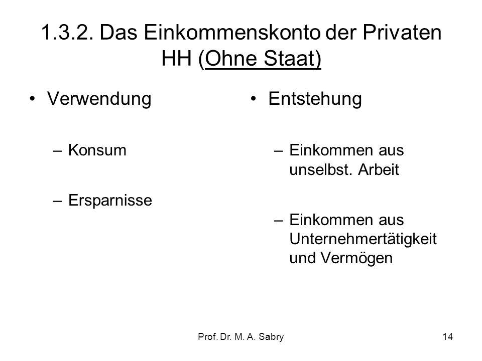 1.3.2. Das Einkommenskonto der Privaten HH (Ohne Staat)