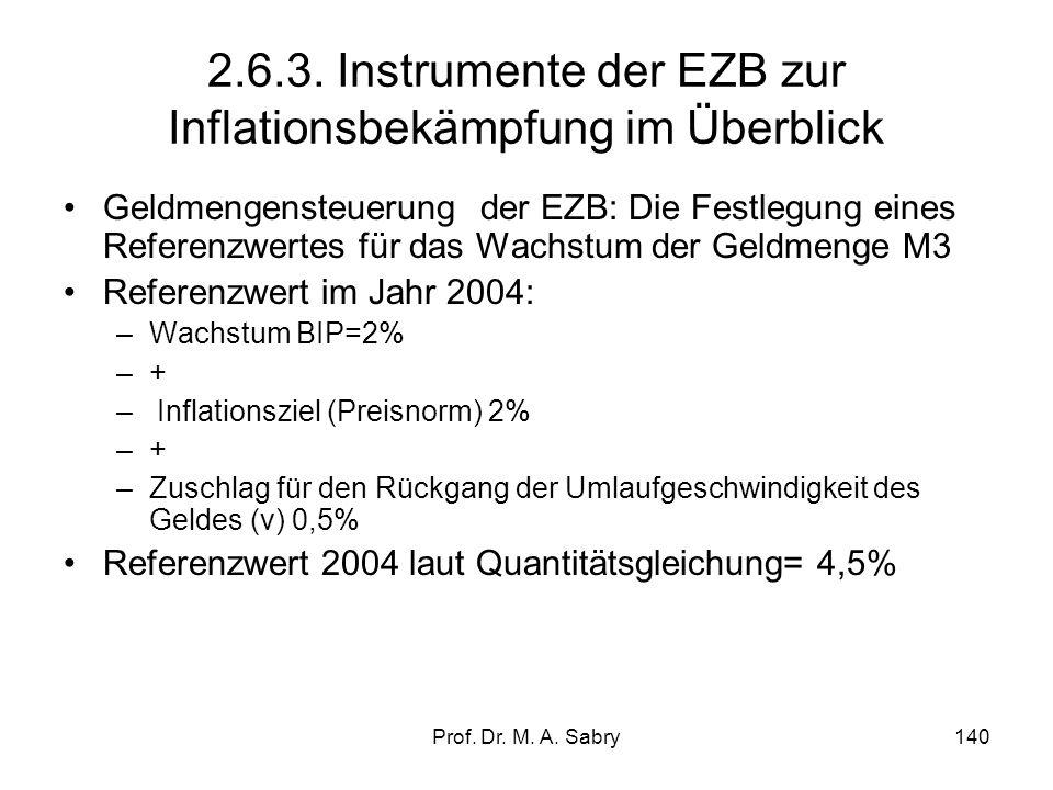 2.6.3. Instrumente der EZB zur Inflationsbekämpfung im Überblick