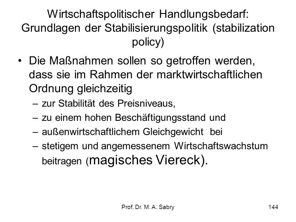 Wirtschaftspolitischer Handlungsbedarf: Grundlagen der Stabilisierungspolitik (stabilization policy)