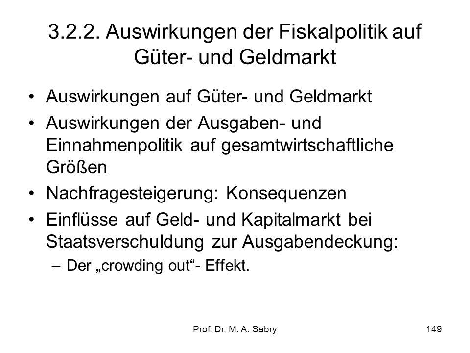 3.2.2. Auswirkungen der Fiskalpolitik auf Güter- und Geldmarkt