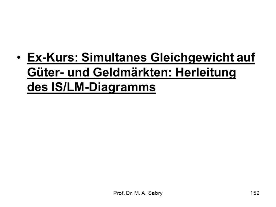 Ex-Kurs: Simultanes Gleichgewicht auf Güter- und Geldmärkten: Herleitung des IS/LM-Diagramms
