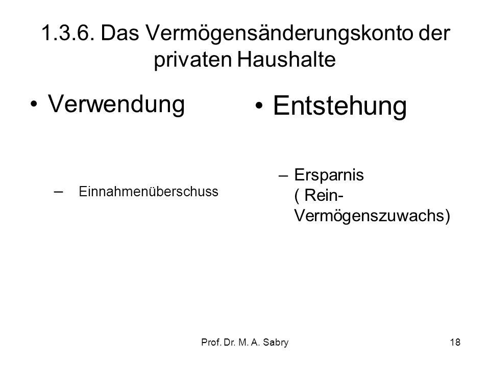 1.3.6. Das Vermögensänderungskonto der privaten Haushalte