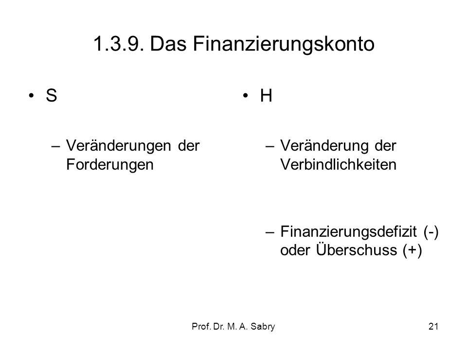 1.3.9. Das Finanzierungskonto