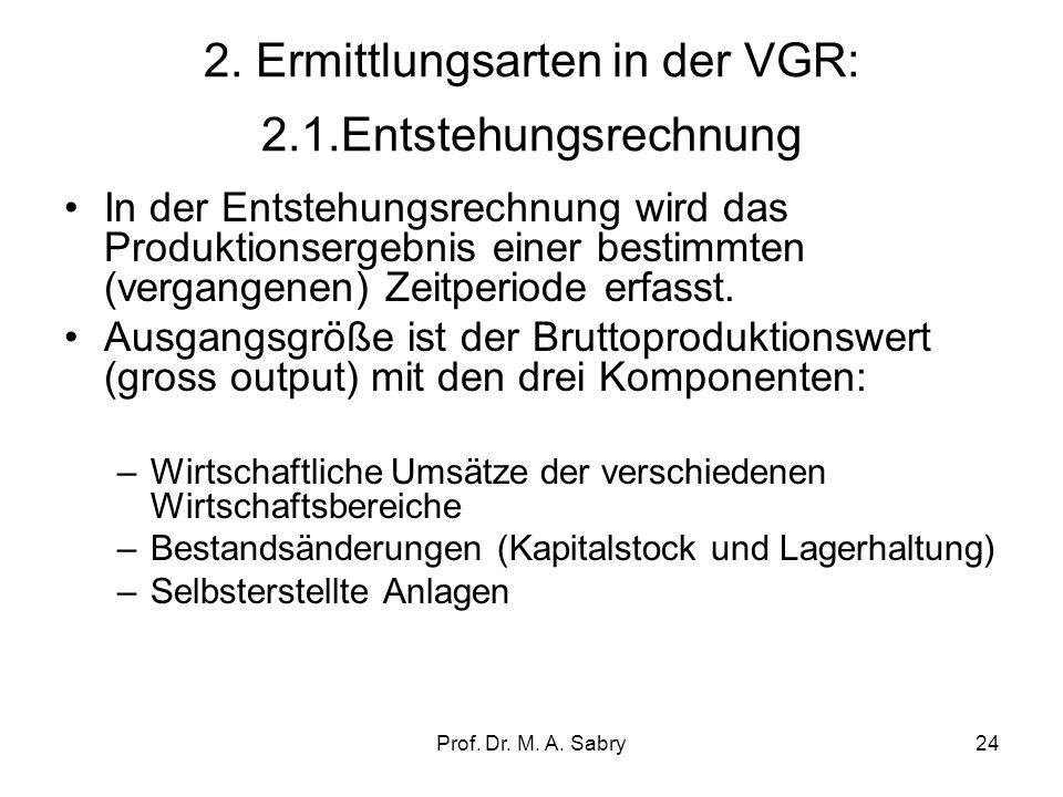 2. Ermittlungsarten in der VGR: 2.1.Entstehungsrechnung