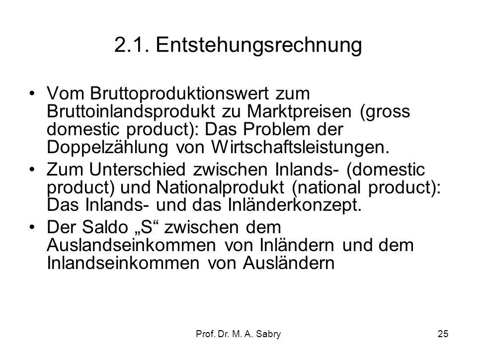 2.1. Entstehungsrechnung