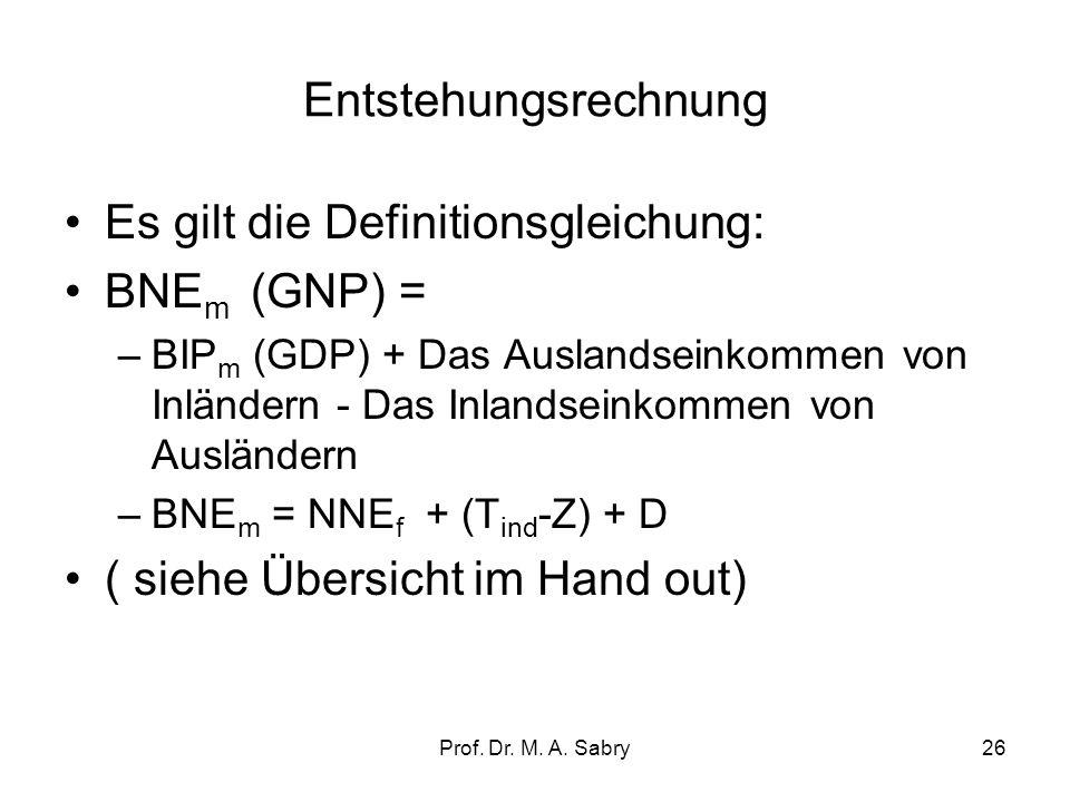 Es gilt die Definitionsgleichung: BNEm (GNP) =
