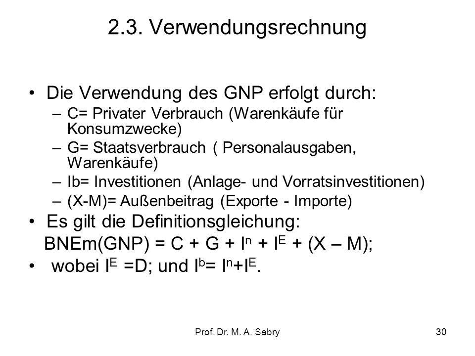 2.3. Verwendungsrechnung Die Verwendung des GNP erfolgt durch: