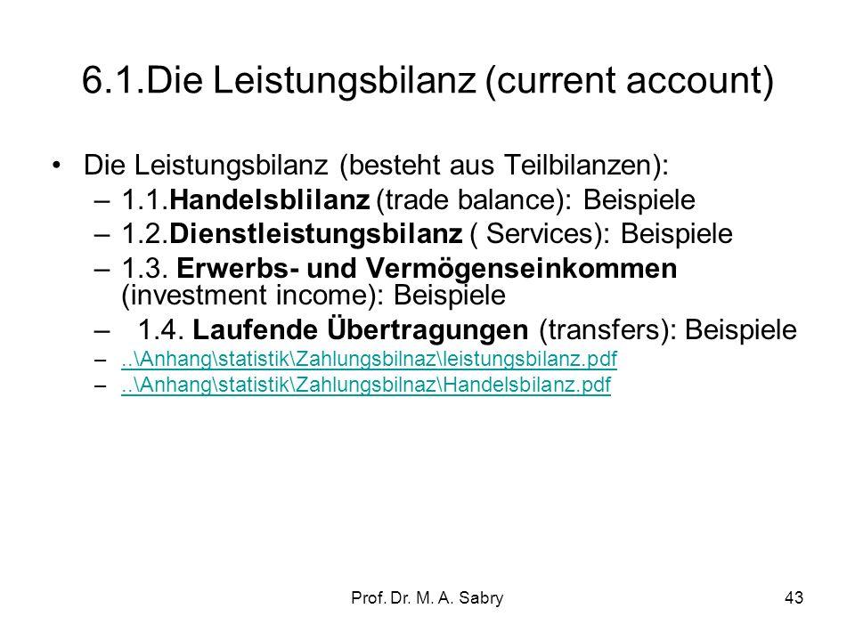 6.1.Die Leistungsbilanz (current account)