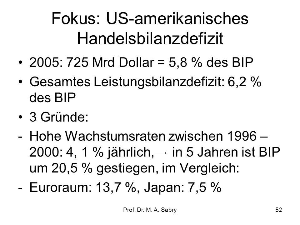 Fokus: US-amerikanisches Handelsbilanzdefizit