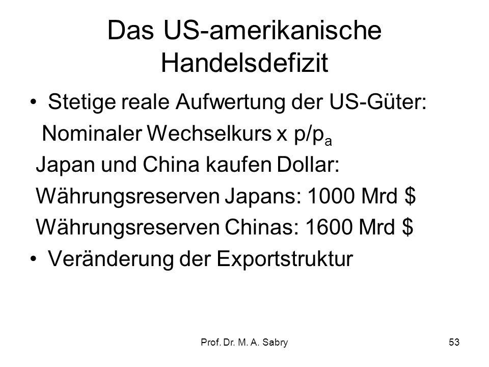 Das US-amerikanische Handelsdefizit