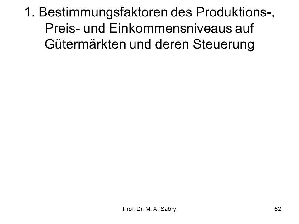 1. Bestimmungsfaktoren des Produktions-, Preis- und Einkommensniveaus auf Gütermärkten und deren Steuerung