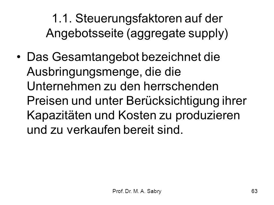 1.1. Steuerungsfaktoren auf der Angebotsseite (aggregate supply)
