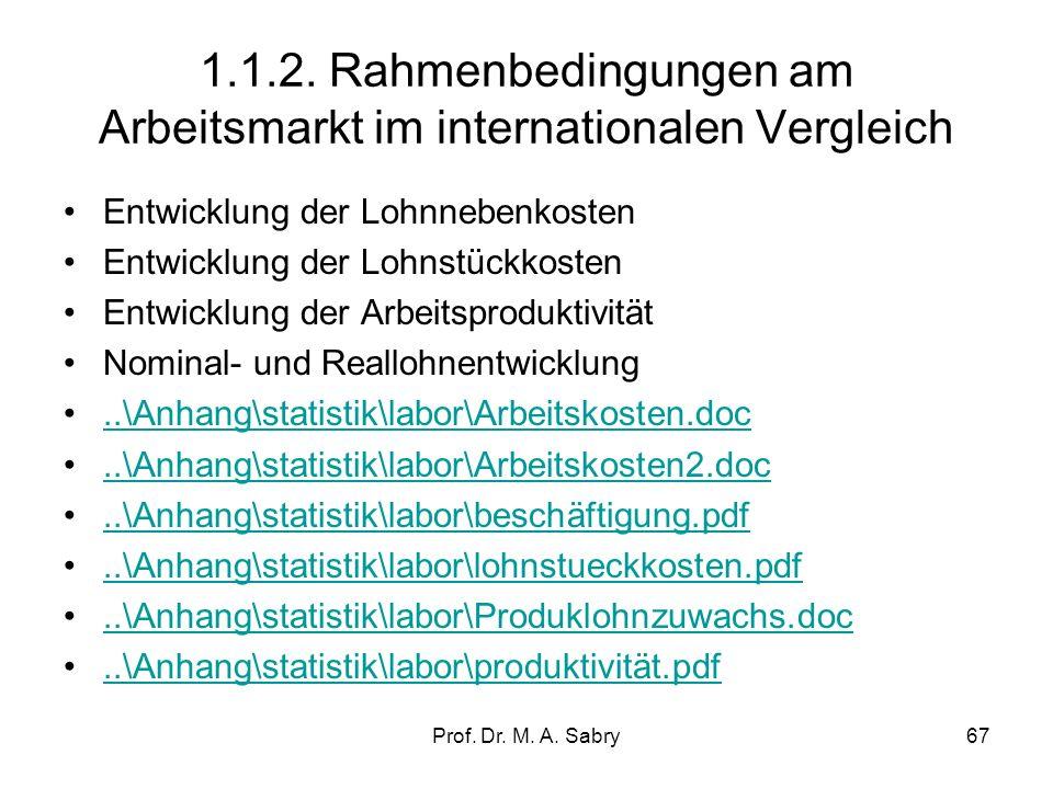 1.1.2. Rahmenbedingungen am Arbeitsmarkt im internationalen Vergleich