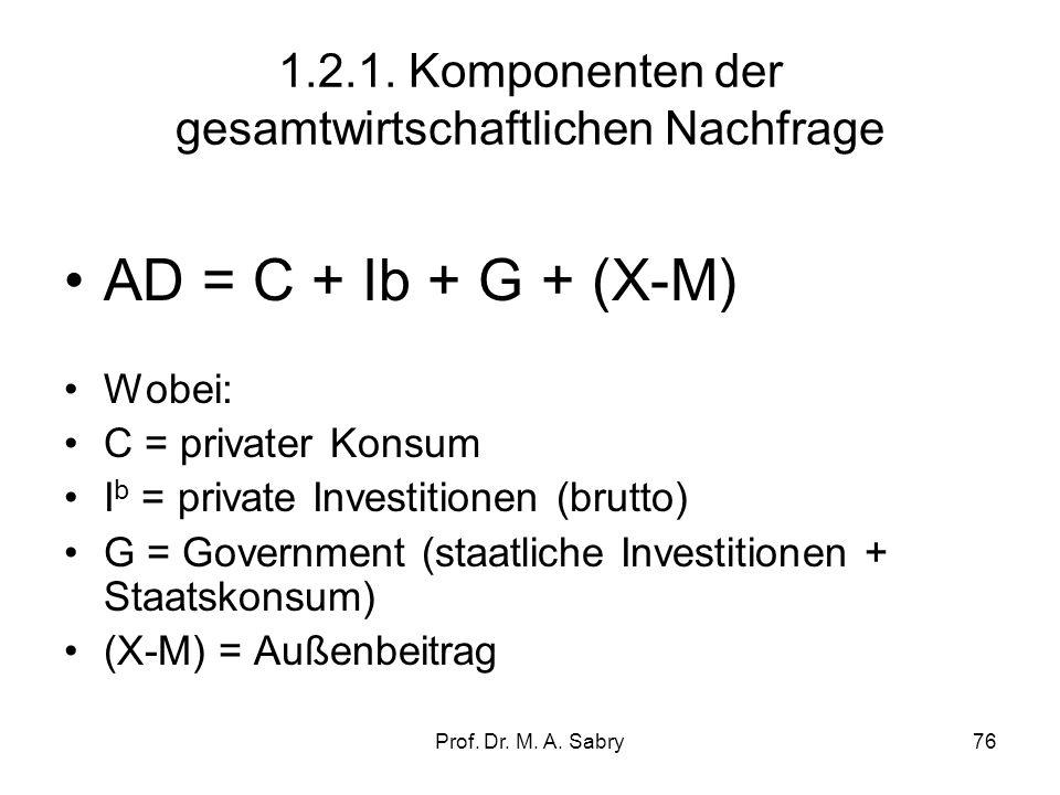 1.2.1. Komponenten der gesamtwirtschaftlichen Nachfrage