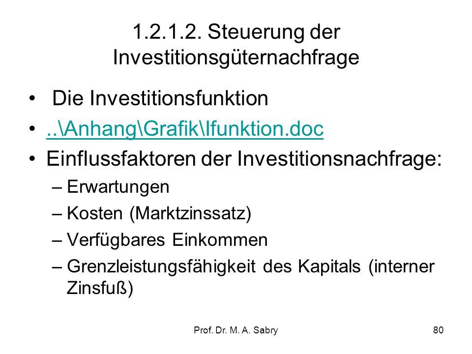 1.2.1.2. Steuerung der Investitionsgüternachfrage