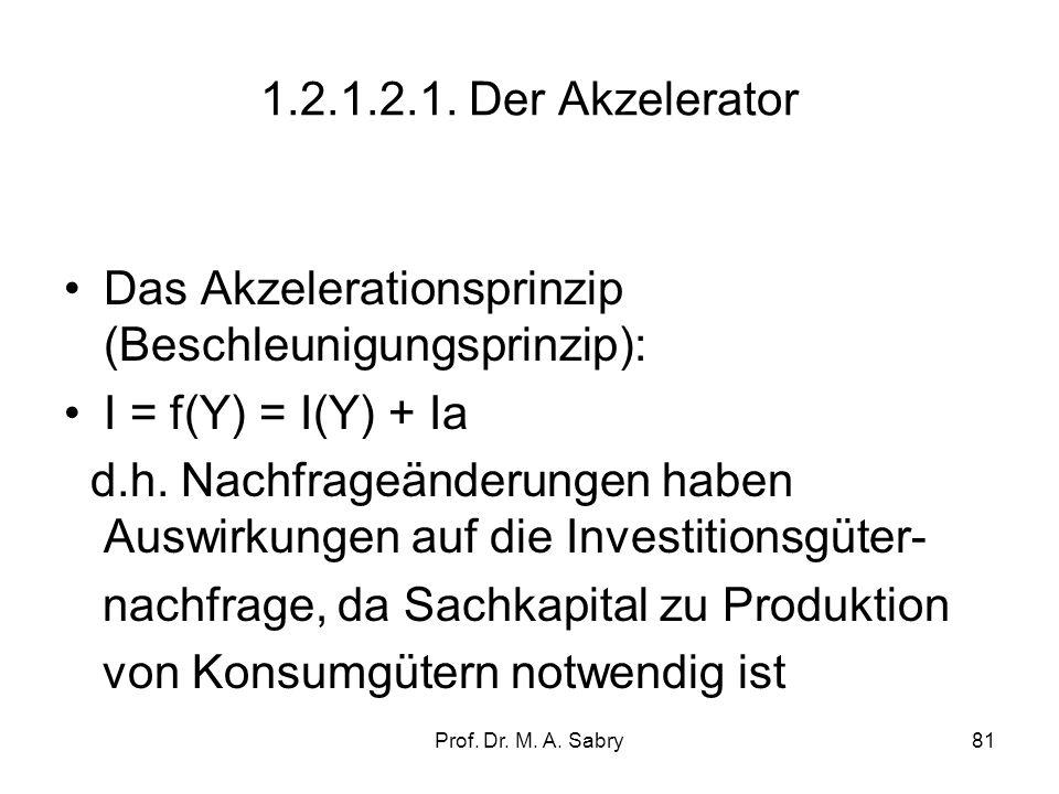 Das Akzelerationsprinzip (Beschleunigungsprinzip):