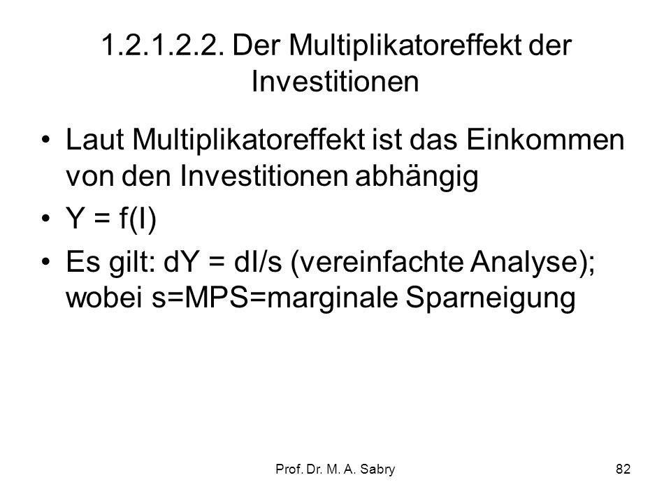 1.2.1.2.2. Der Multiplikatoreffekt der Investitionen