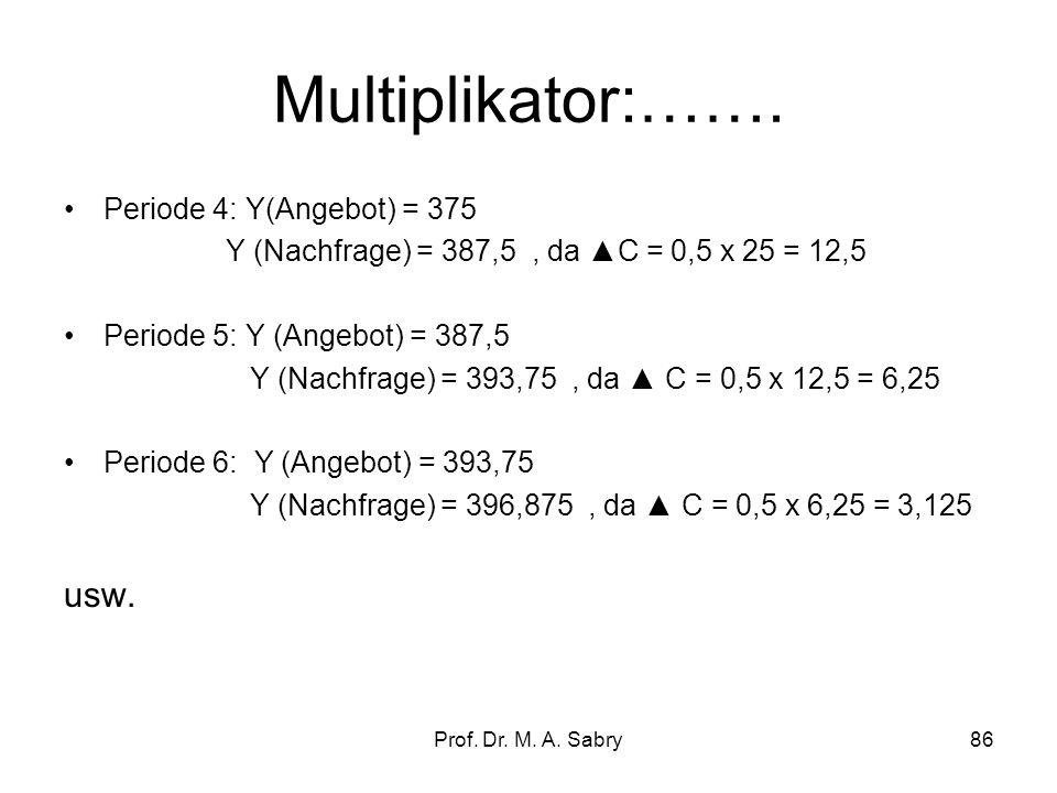 Multiplikator:……. usw. Periode 4: Y(Angebot) = 375