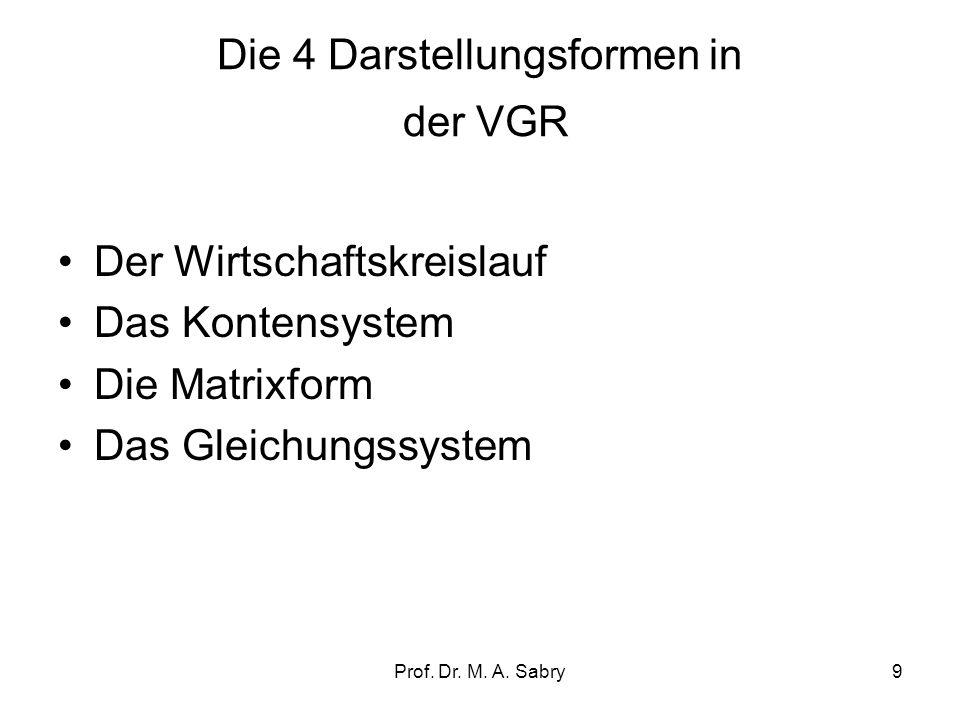 Die 4 Darstellungsformen in der VGR