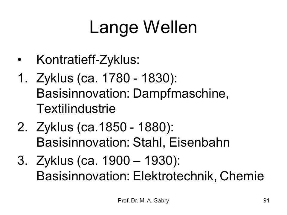 Lange Wellen Kontratieff-Zyklus: