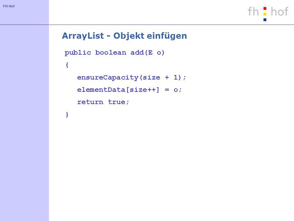 ArrayList - Objekt einfügen