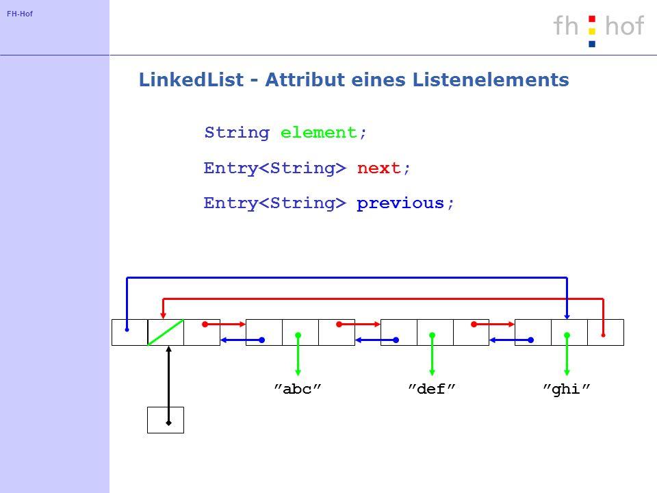 LinkedList - Attribut eines Listenelements