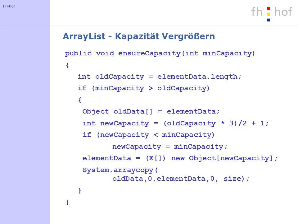 ArrayList - Kapazität Vergrößern