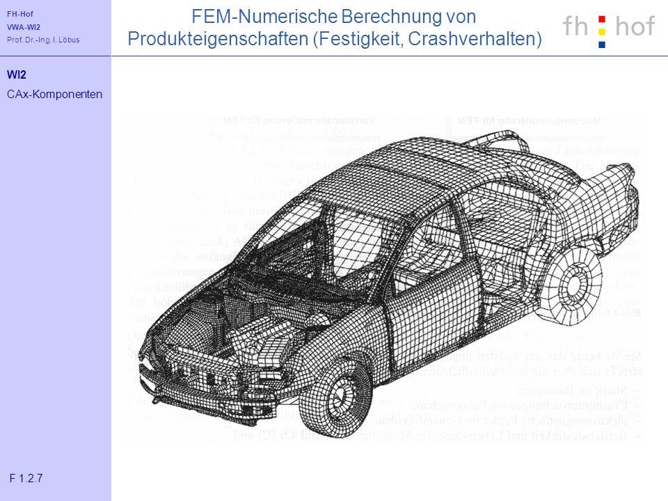 FEM-Numerische Berechnung von Produkteigenschaften (Festigkeit, Crashverhalten)