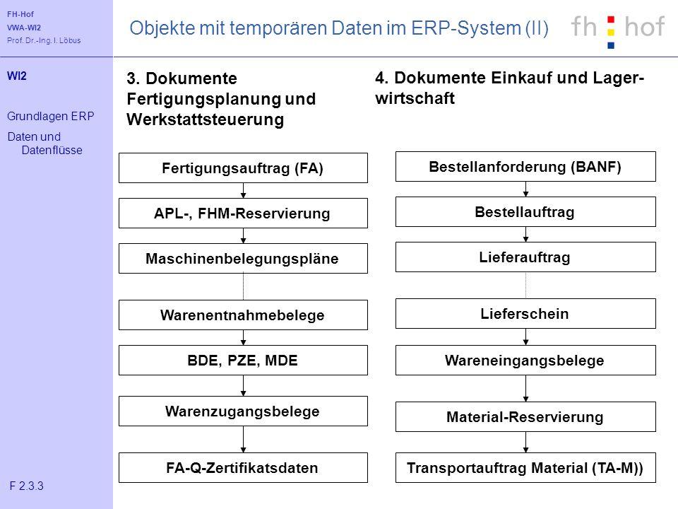 Objekte mit temporären Daten im ERP-System (II)