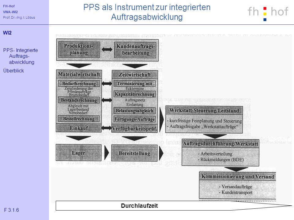 PPS als Instrument zur integrierten Auftragsabwicklung