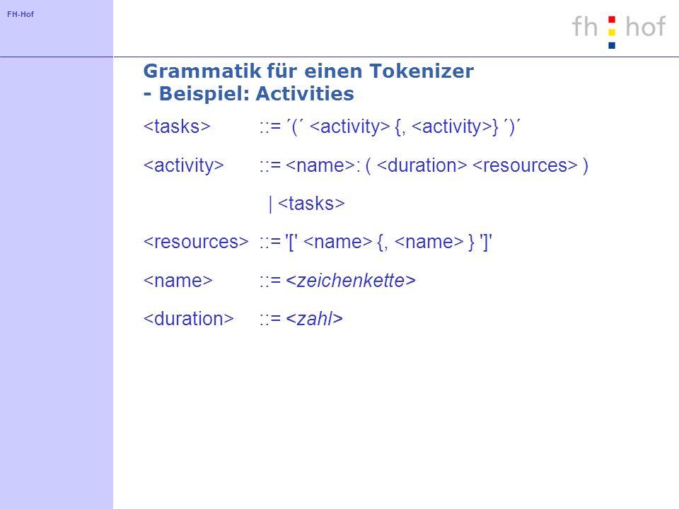 Grammatik für einen Tokenizer - Beispiel: Activities