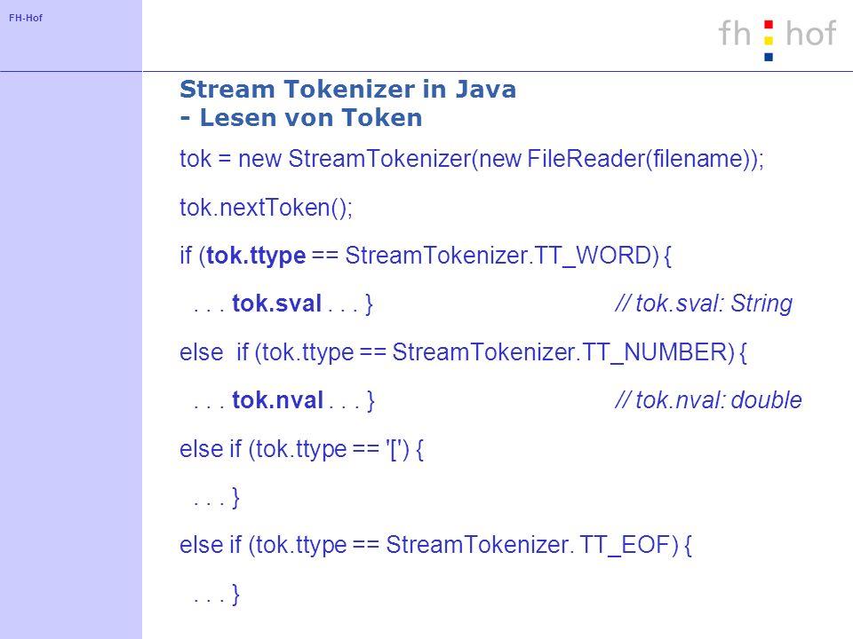 Stream Tokenizer in Java - Lesen von Token