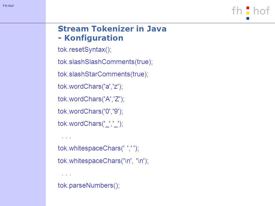 Stream Tokenizer in Java - Konfiguration